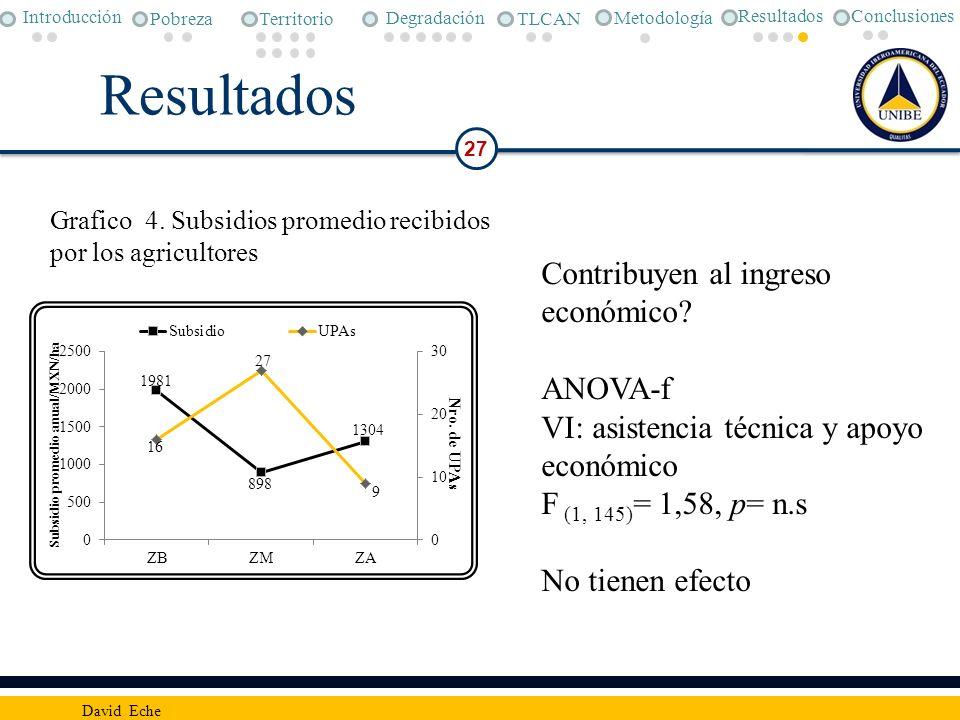 Resultados Contribuyen al ingreso económico ANOVA-f