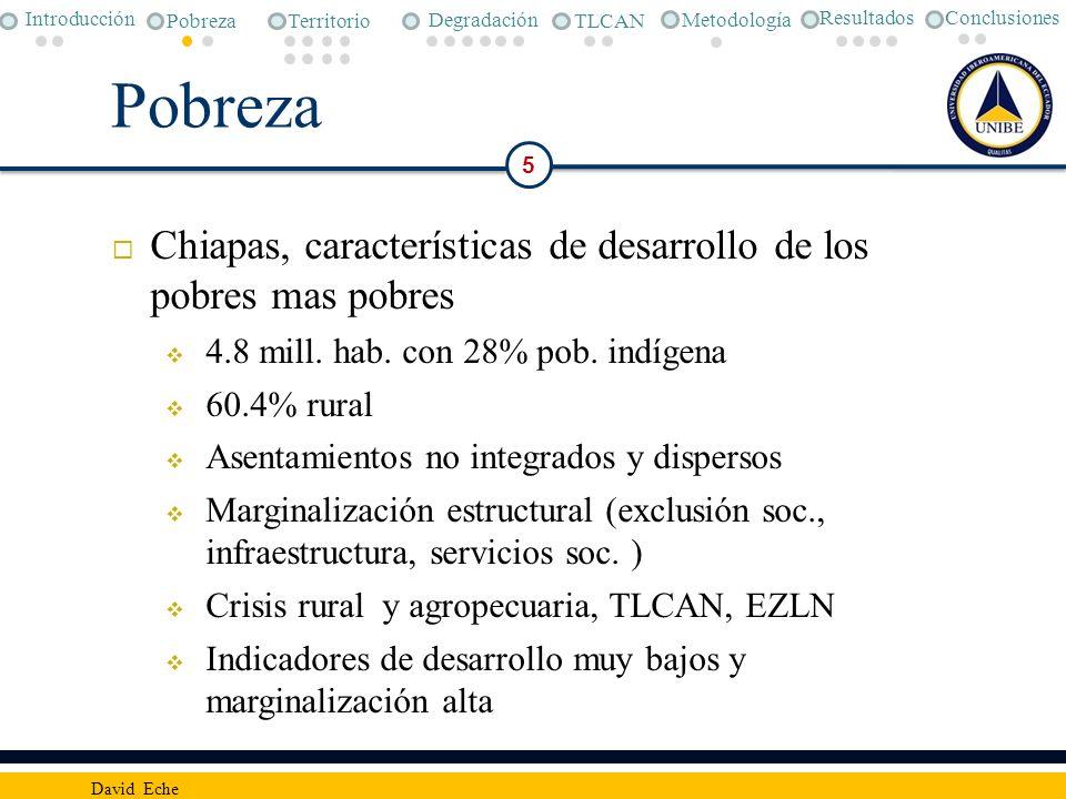 Conclusiones Metodología. Pobreza. Degradación. TLCAN. Introducción. Territorio. Resultados. Pobreza.