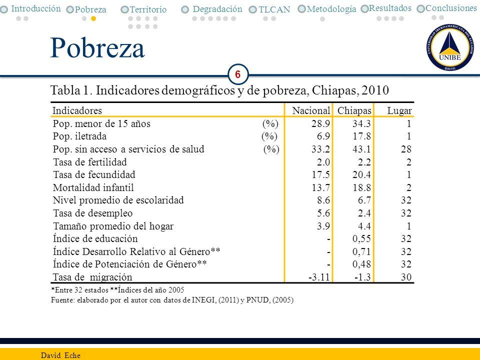 Pobreza Tabla 1. Indicadores demográficos y de pobreza, Chiapas, 2010