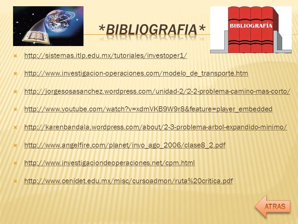 *bibliografia* http://sistemas.itlp.edu.mx/tutoriales/investoper1/