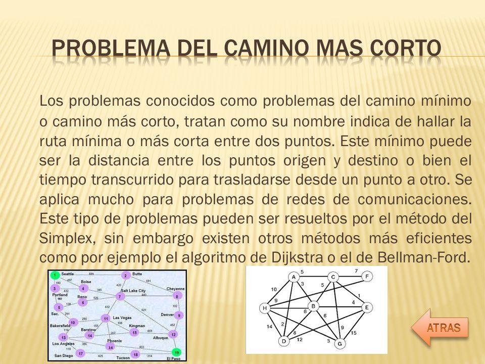 PROBLEMA DEL CAMINO MAS CORTO
