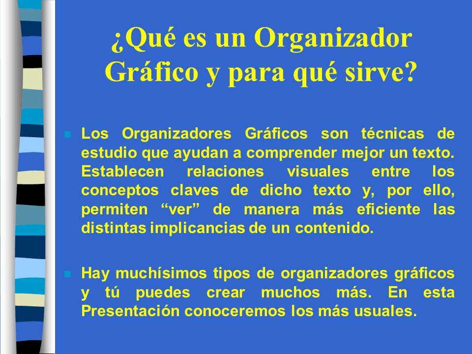 ¿Qué es un Organizador Gráfico y para qué sirve