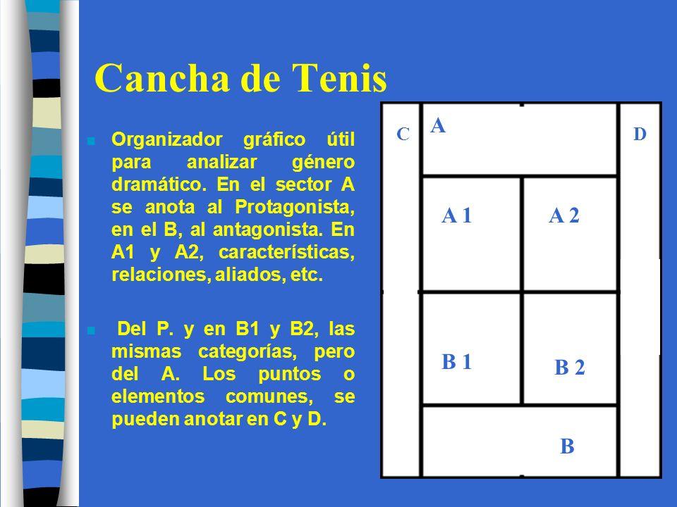 Cancha de Tenis A A 1 A 2 B 1 B 2 B C D