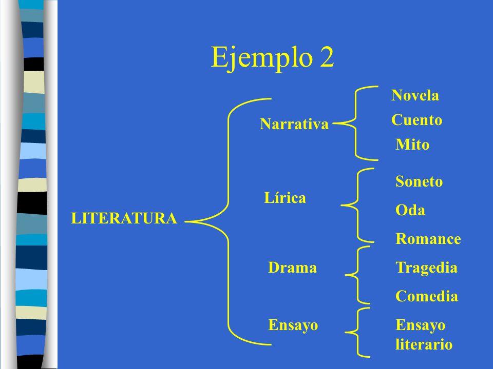 Ejemplo 2 Novela Cuento Narrativa Mito Soneto Lírica Oda LITERATURA