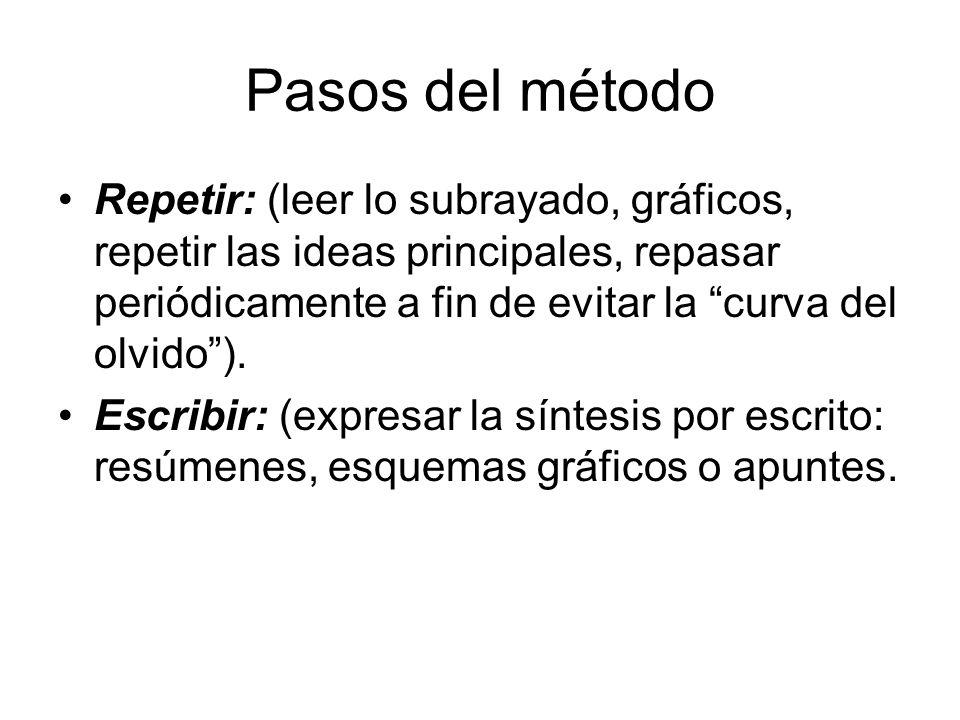 Pasos del método Repetir: (leer lo subrayado, gráficos, repetir las ideas principales, repasar periódicamente a fin de evitar la curva del olvido ).