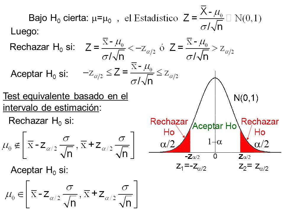 Bajo H0 cierta: =0 ,Luego: Rechazar H0 si: Aceptar H0 si: Test equivalente basado en el intervalo de estimación: