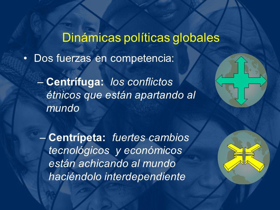 Dinámicas políticas globales