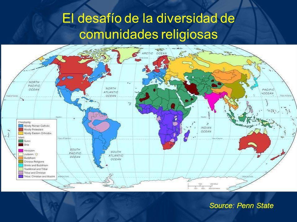 El desafío de la diversidad de comunidades religiosas