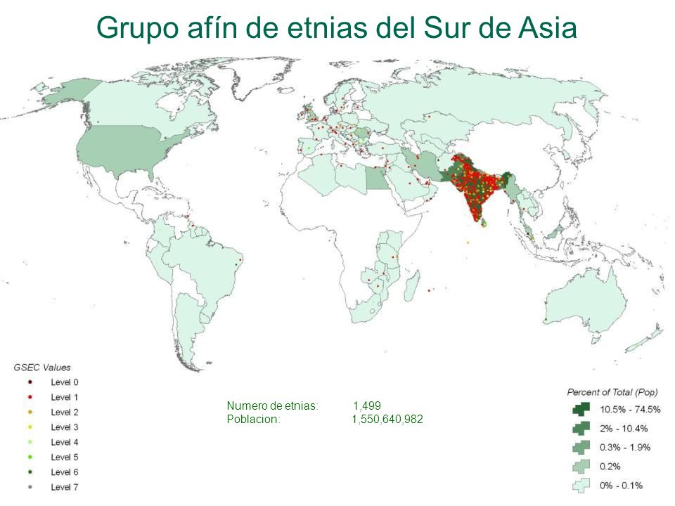 Grupo afín de etnias del Sur de Asia