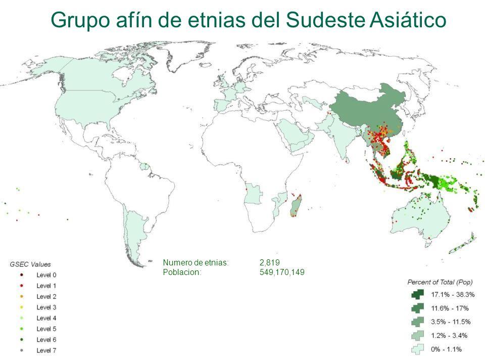 Grupo afín de etnias del Sudeste Asiático