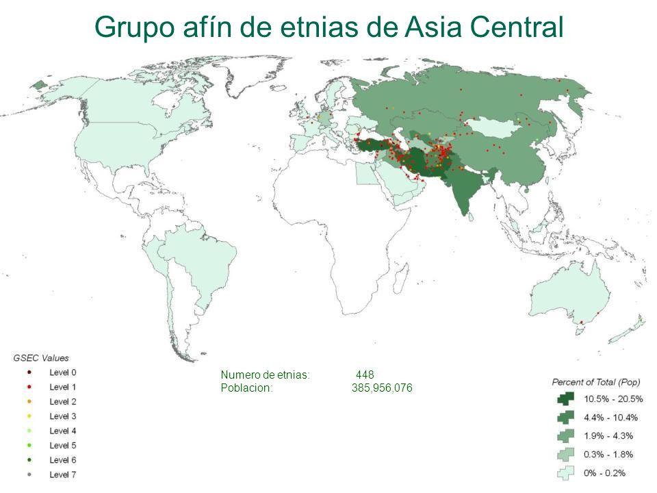 Grupo afín de etnias de Asia Central