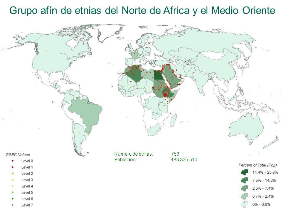 Grupo afín de etnias del Norte de Africa y el Medio Oriente