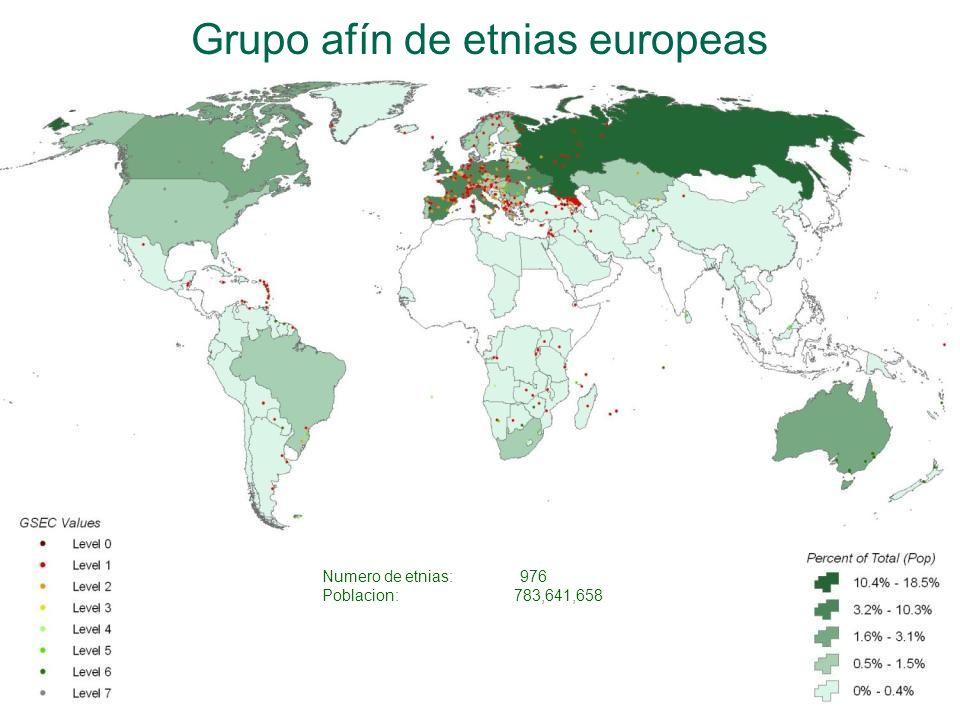 Grupo afín de etnias europeas