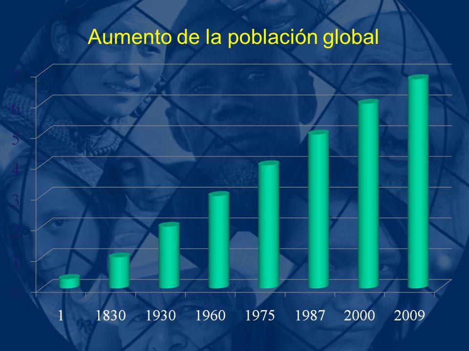 Aumento de la población global