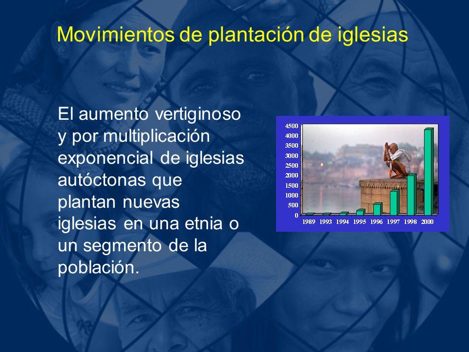 Movimientos de plantación de iglesias