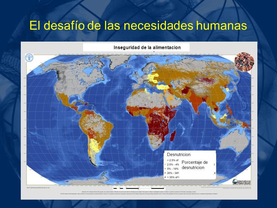 El desafío de las necesidades humanas
