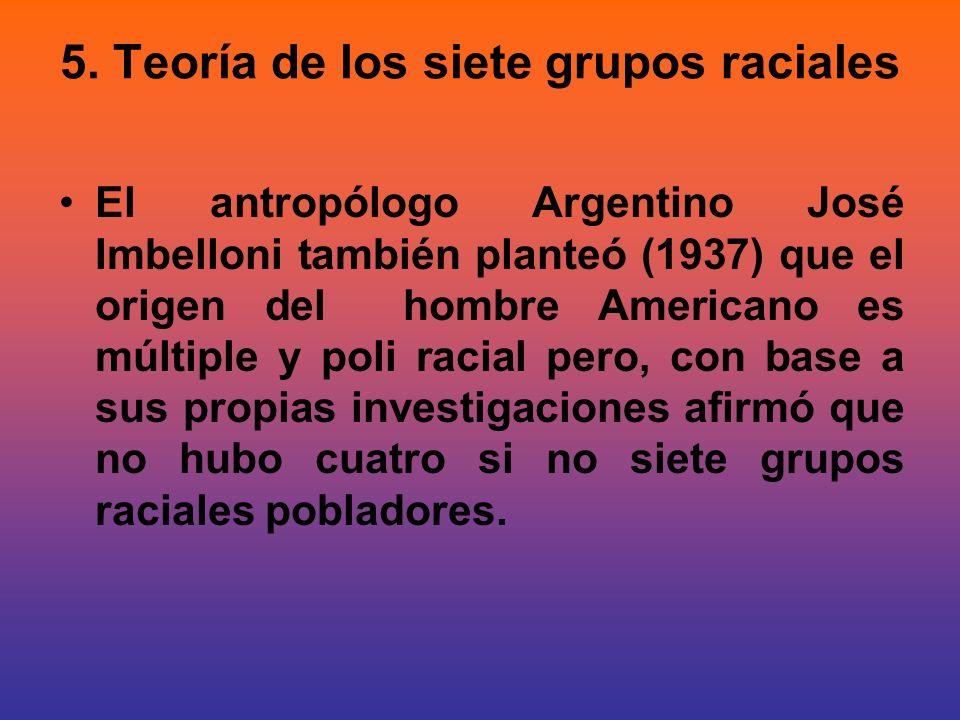 5. Teoría de los siete grupos raciales