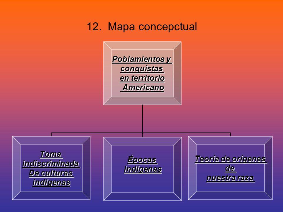 12. Mapa concepctual