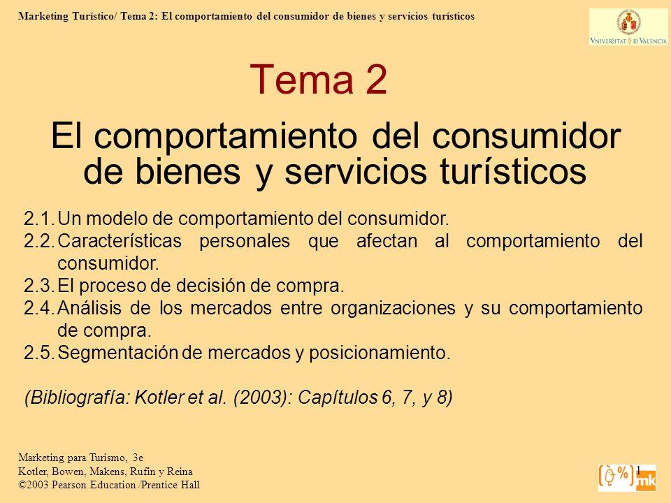 El comportamiento del consumidor de bienes y servicios turísticos