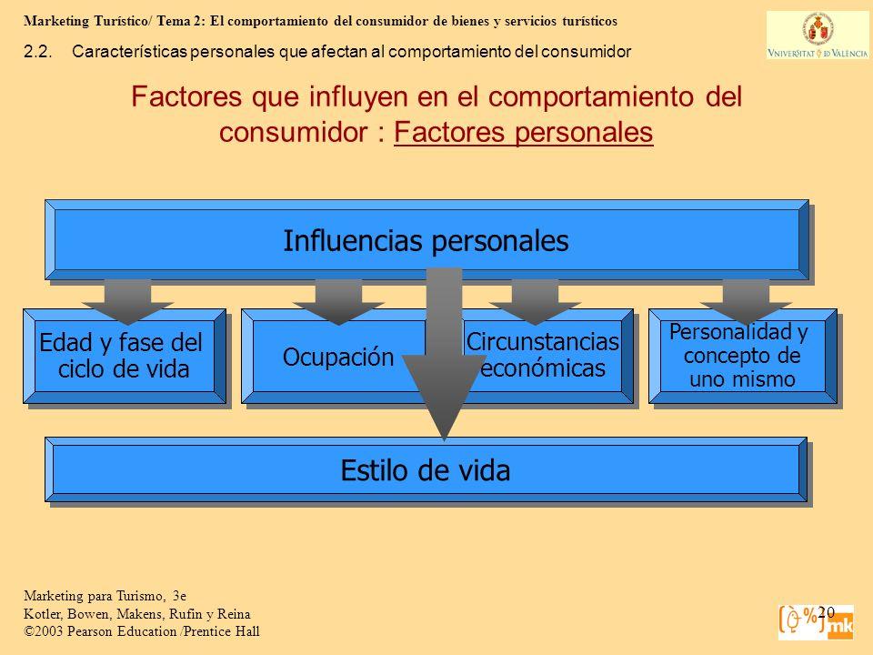 Influencias personales