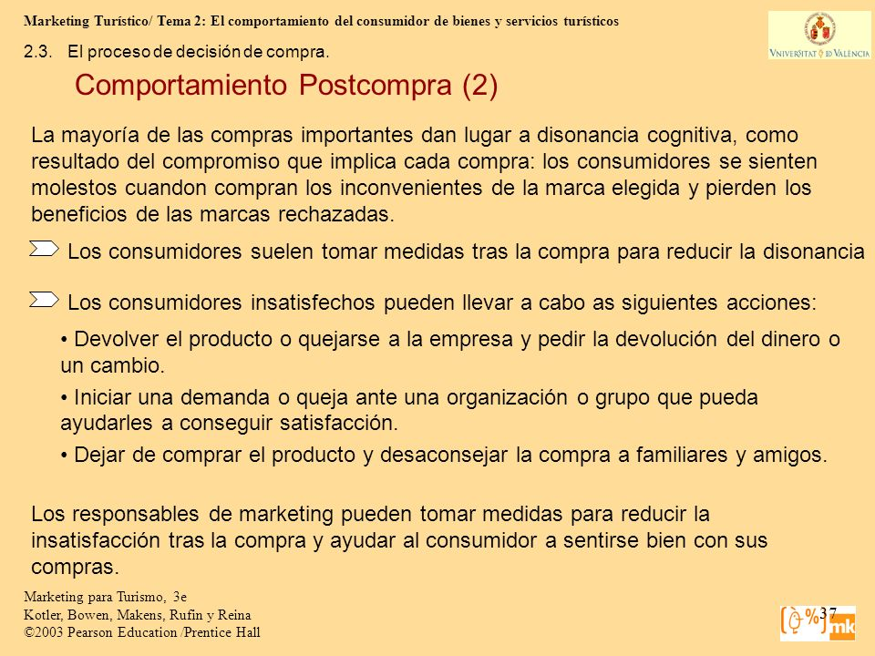 Comportamiento Postcompra (2)