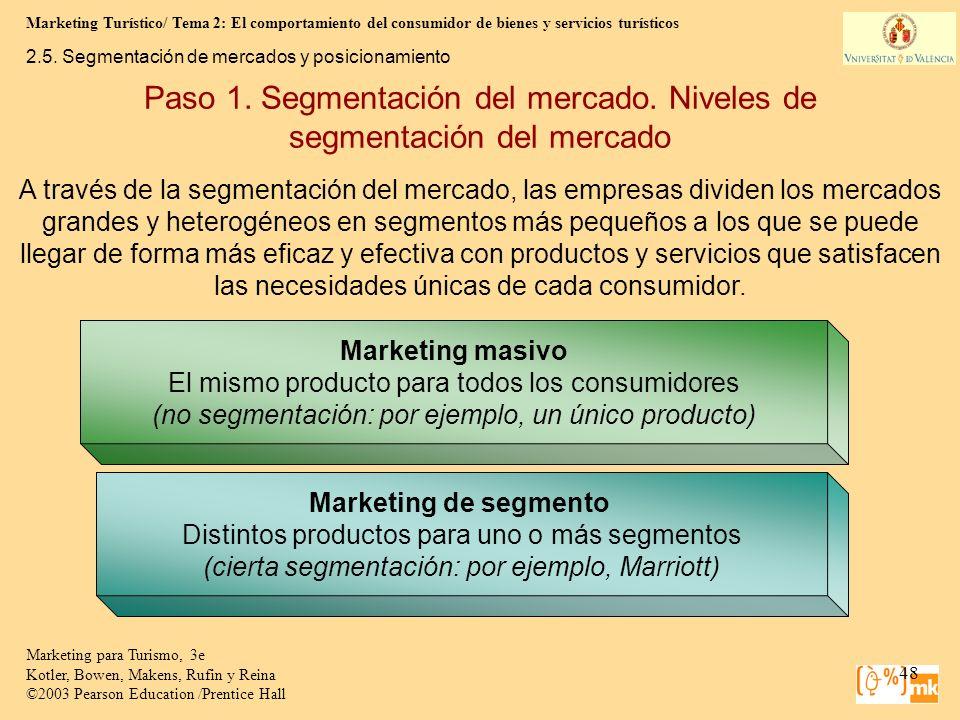 Paso 1. Segmentación del mercado. Niveles de segmentación del mercado
