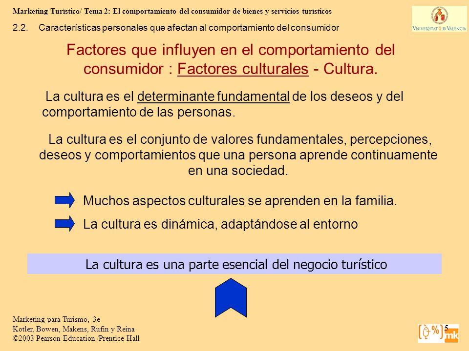 La cultura es una parte esencial del negocio turístico