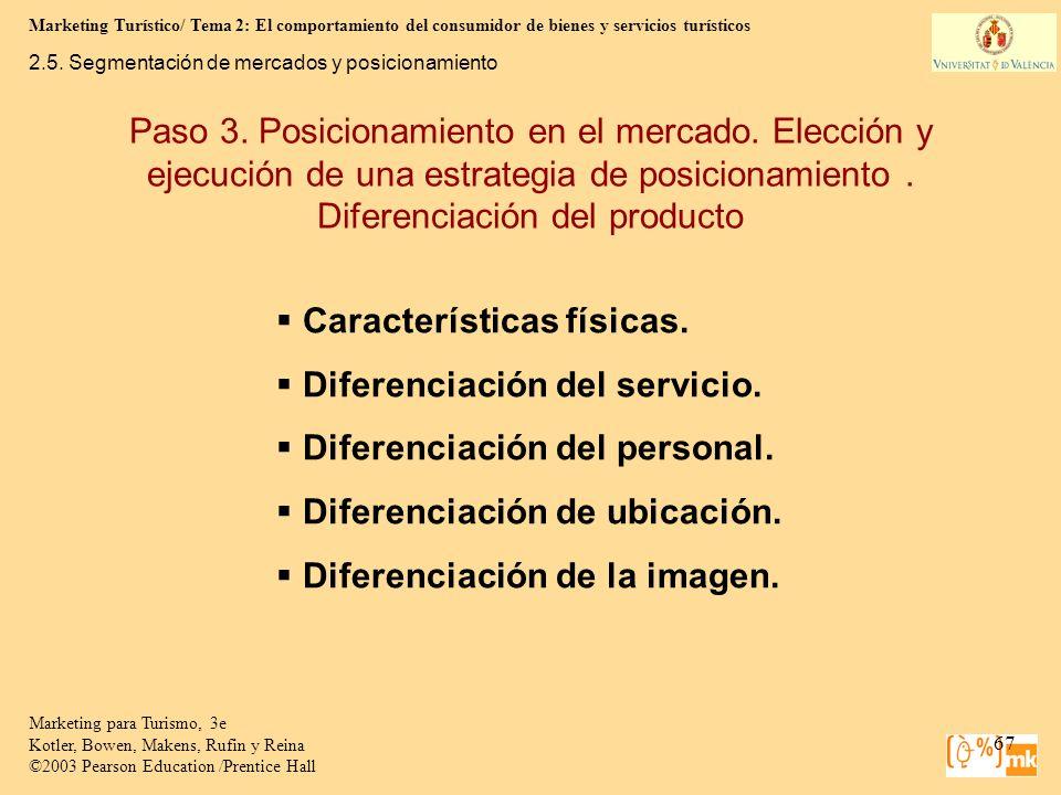 Características físicas. Diferenciación del servicio.