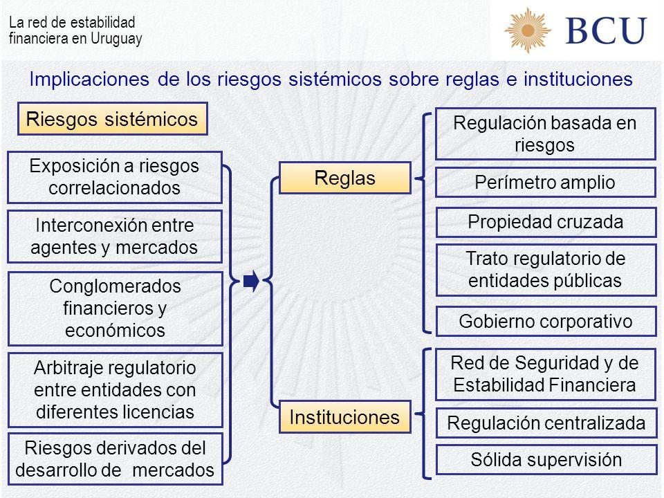 Implicaciones de los riesgos sistémicos sobre reglas e instituciones