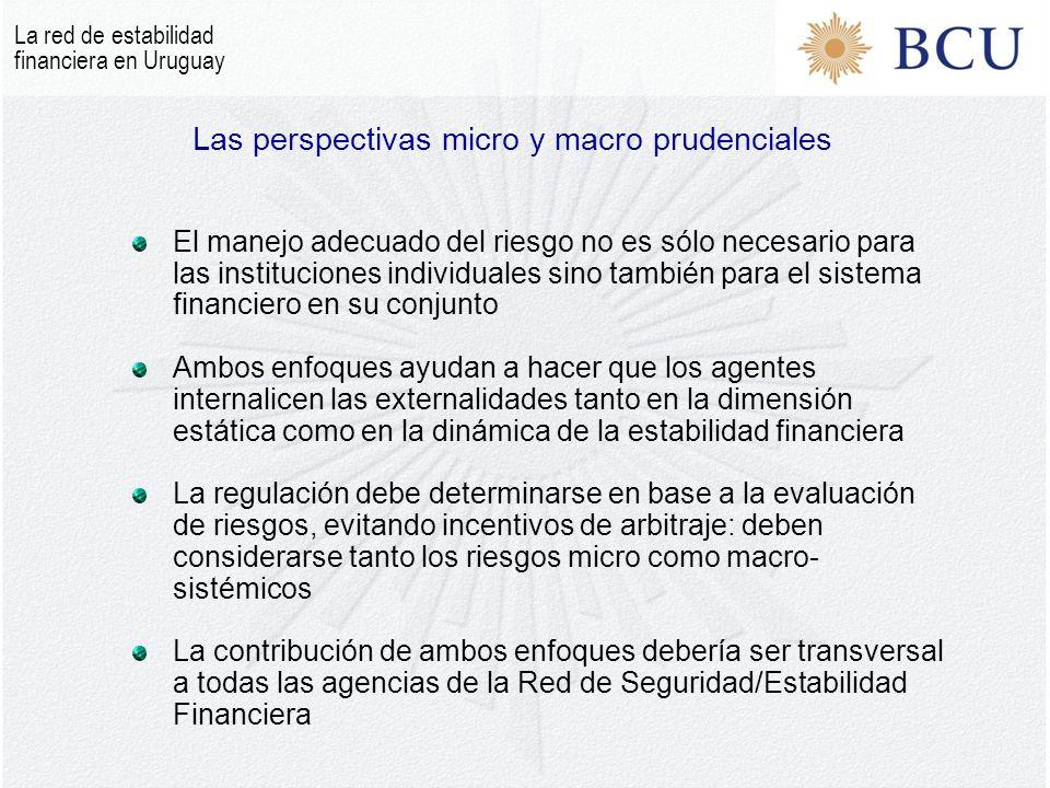 Las perspectivas micro y macro prudenciales