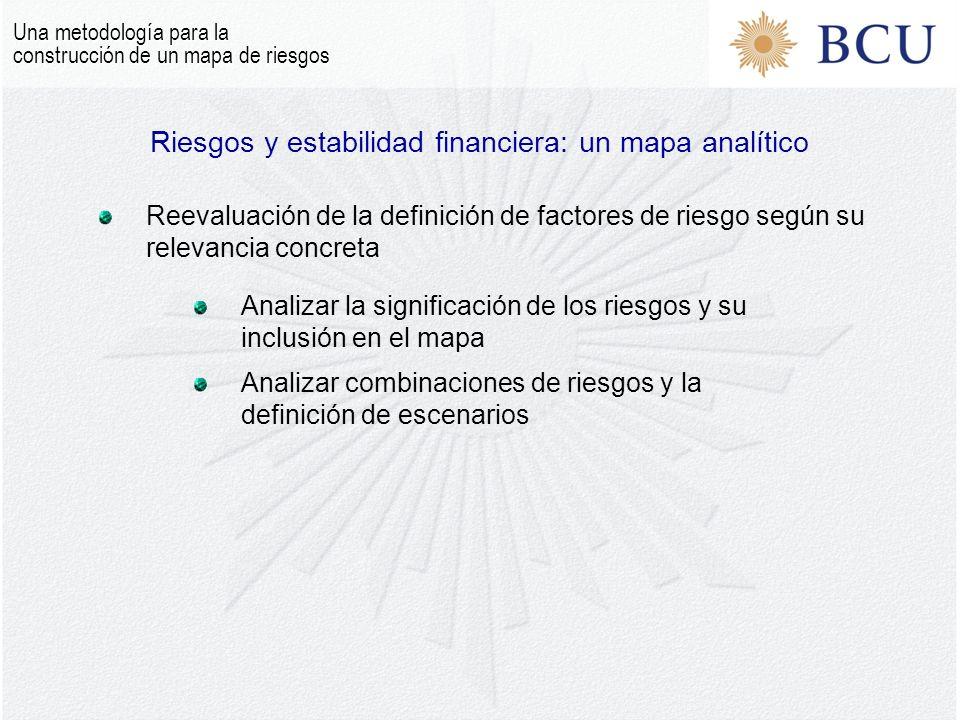 Riesgos y estabilidad financiera: un mapa analítico
