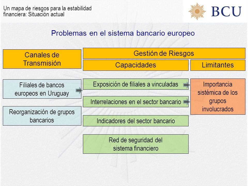 Problemas en el sistema bancario europeo