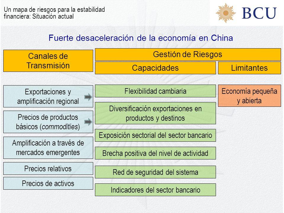 Fuerte desaceleración de la economía en China