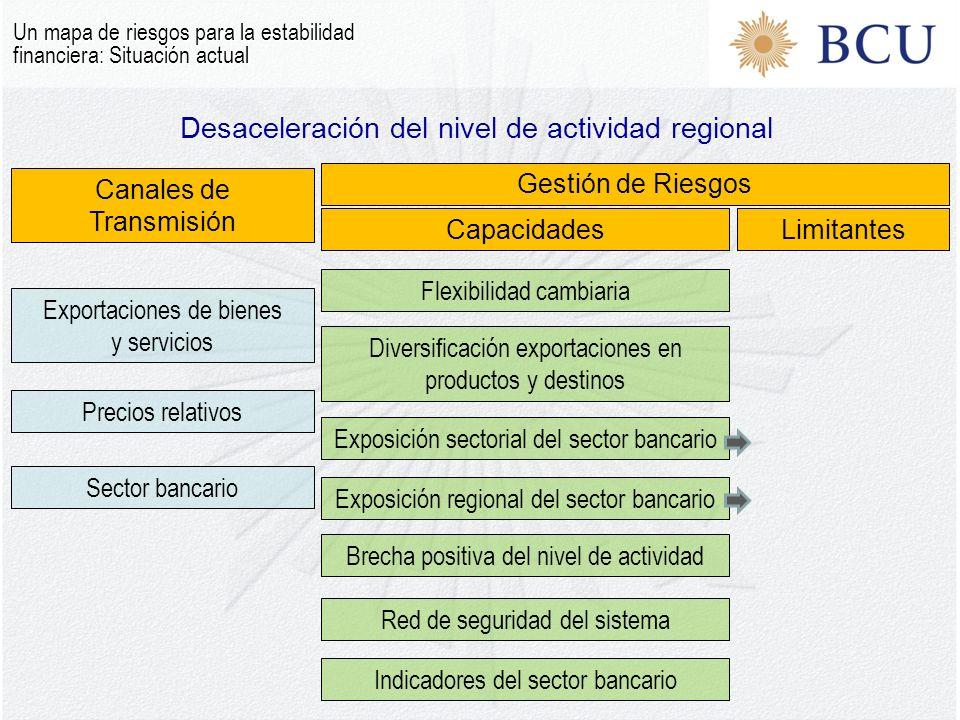 Desaceleración del nivel de actividad regional