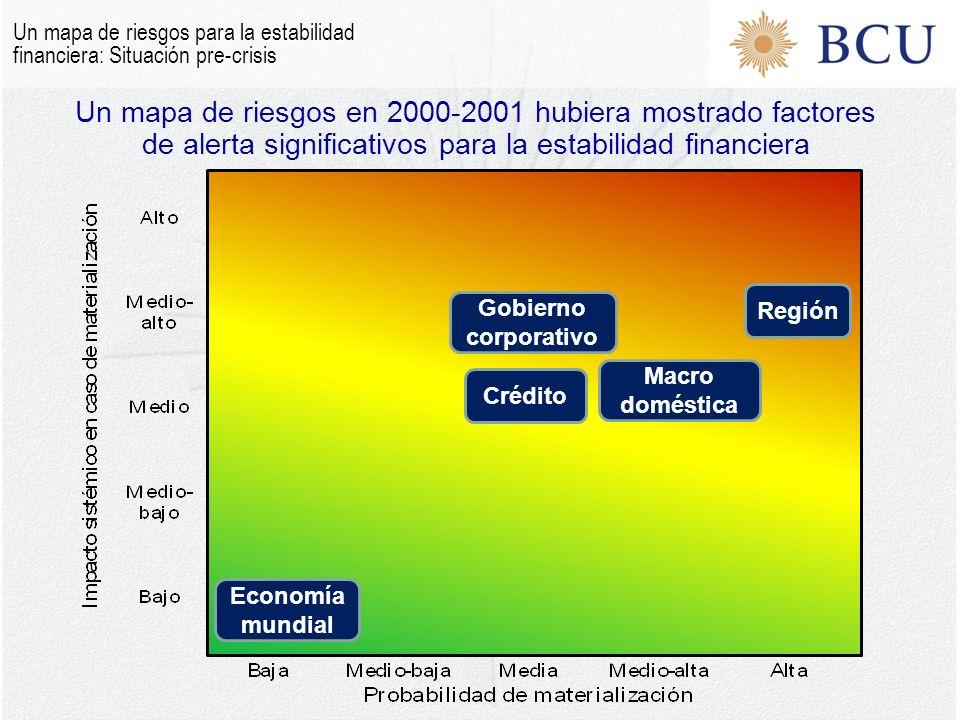 Un mapa de riesgos en 2000-2001 hubiera mostrado factores