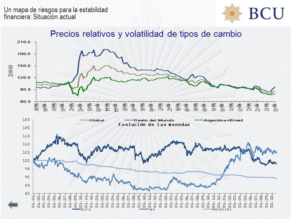 Precios relativos y volatilidad de tipos de cambio