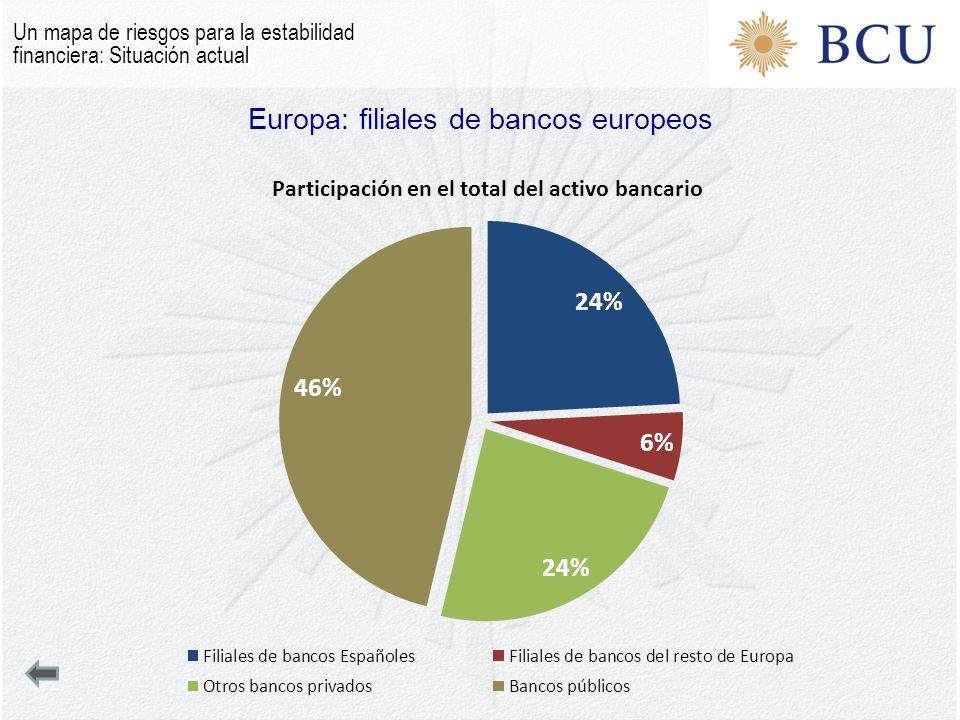 Europa: filiales de bancos europeos