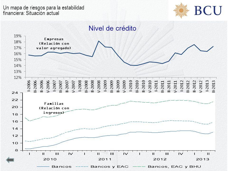 Un mapa de riesgos para la estabilidad financiera: Situación actual