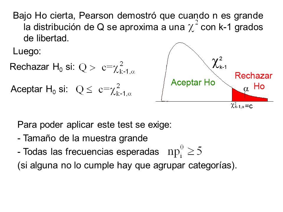 Bajo Ho cierta, Pearson demostró que cuando n es grande la distribución de Q se aproxima a una con k-1 grados de libertad.