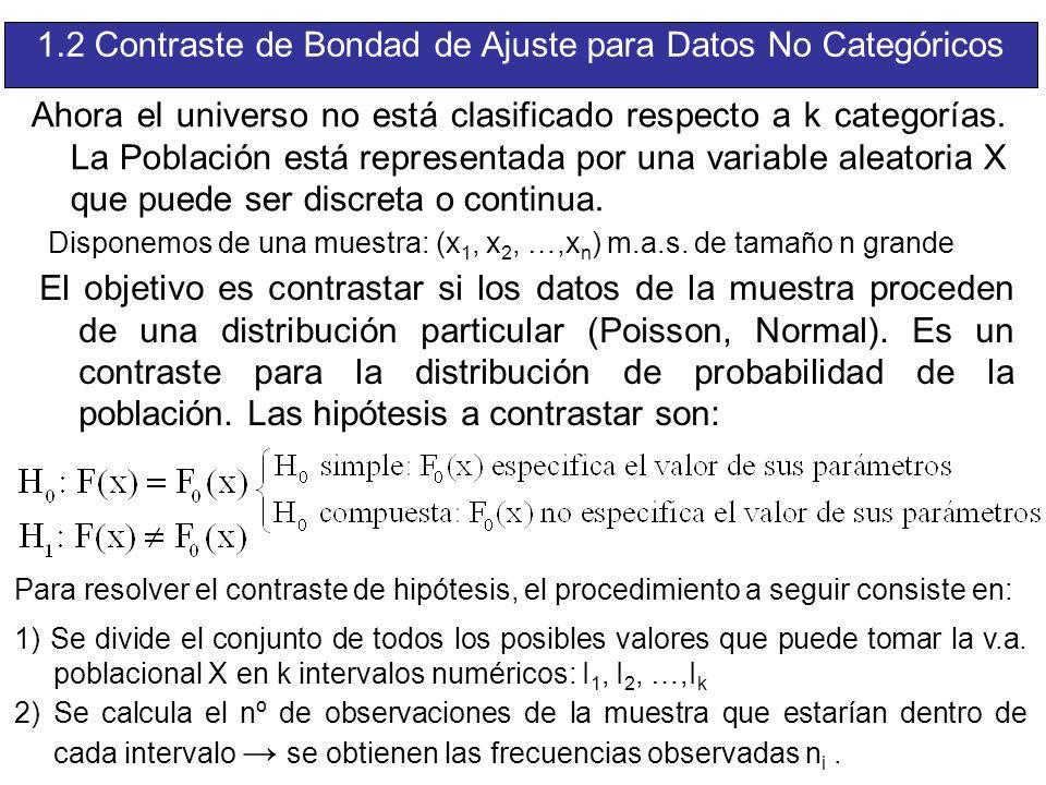 1.2 Contraste de Bondad de Ajuste para Datos No Categóricos