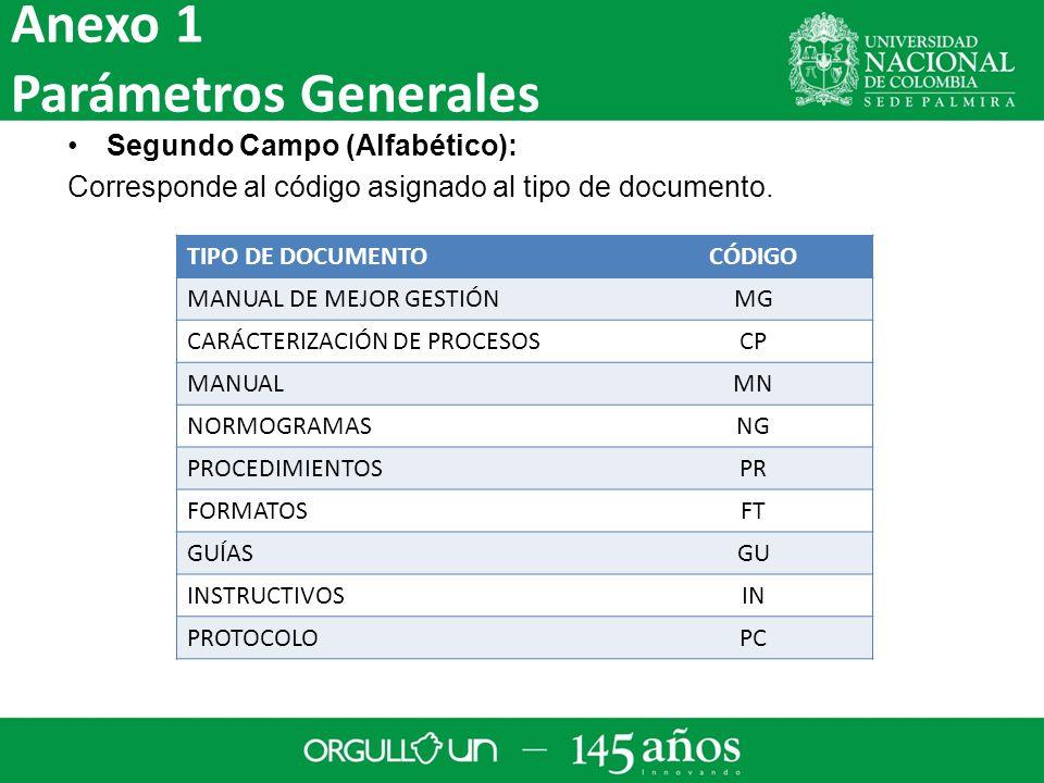 Anexo 1 Parámetros Generales Segundo Campo (Alfabético):