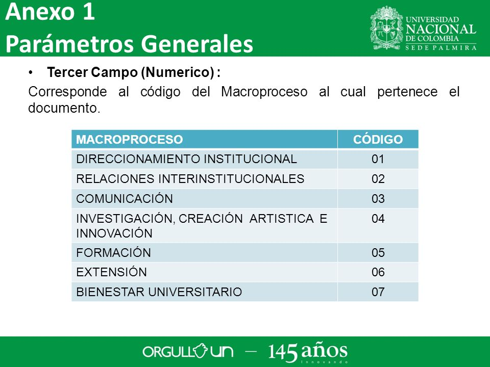 Anexo 1 Parámetros Generales Tercer Campo (Numerico) :