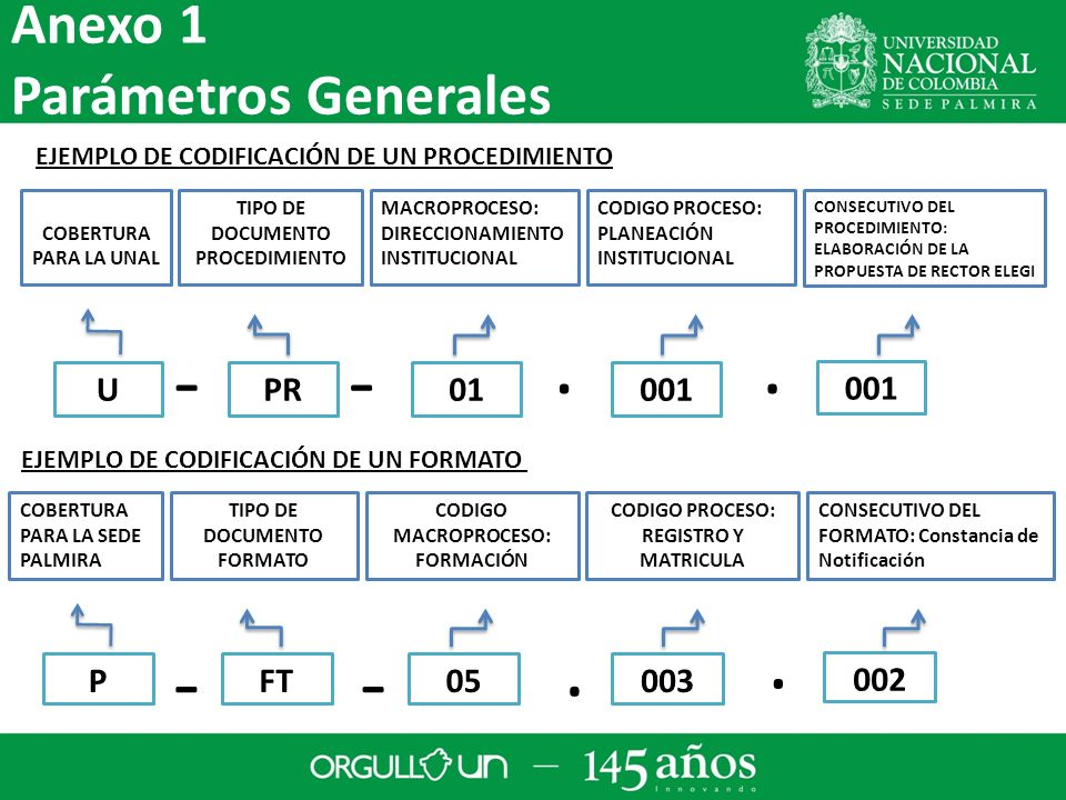 . - . - Anexo 1 Parámetros Generales U 001 PR 01 P 003 FT 05 002