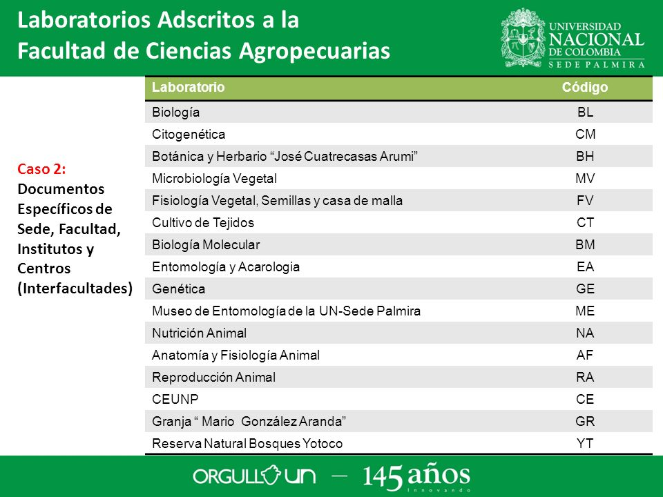 Laboratorios Adscritos a la Facultad de Ciencias Agropecuarias