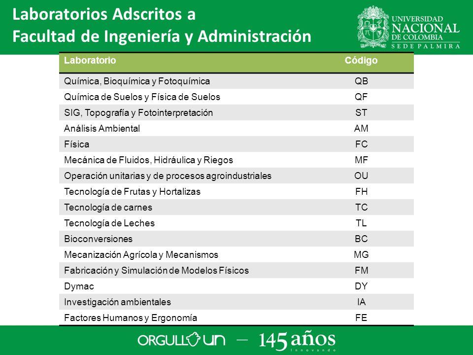 Laboratorios Adscritos a Facultad de Ingeniería y Administración