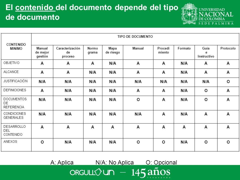 El contenido del documento depende del tipo de documento