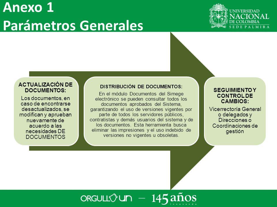 Anexo 1 Parámetros Generales ACTUALIZACIÓN DE DOCUMENTOS: