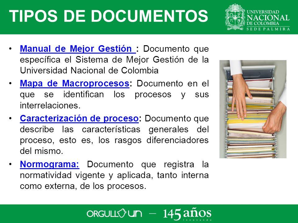 TIPOS DE DOCUMENTOS Manual de Mejor Gestión : Documento que específica el Sistema de Mejor Gestión de la Universidad Nacional de Colombia.