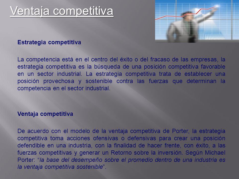 Ventaja competitiva Estrategia competitiva