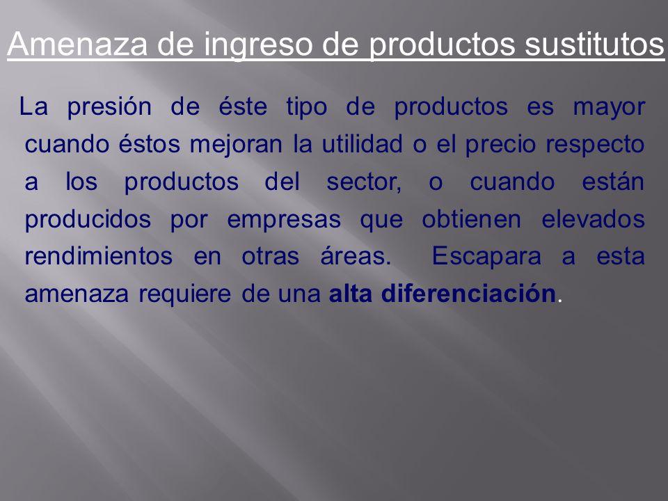 Amenaza de ingreso de productos sustitutos